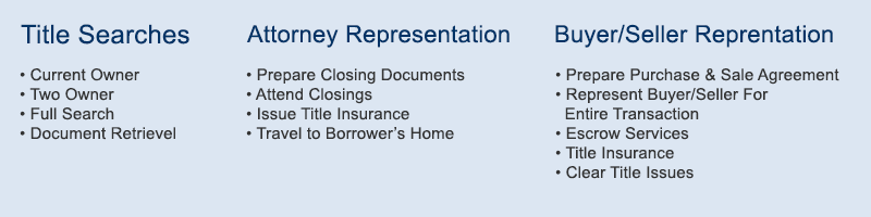 Massachusetts Real Estate Needs, Mass Title Searches, Attorney Representation, Buyer/Seller Representation
